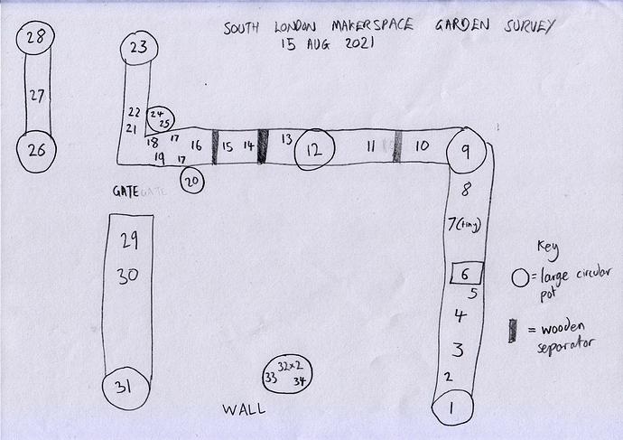 south_london_makerspace_garden_survey