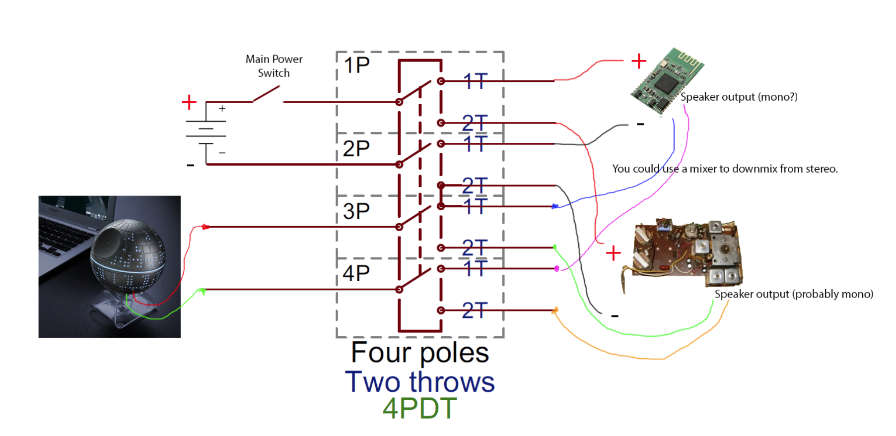 Old Radio Bluetooth Amp Switch Overheat Projects Discourse 4pdt Wiring Diagram Done Really Quickly1805x879 354 Kb